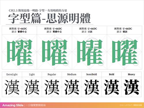 思源宋體有7種不同字重,可以滿足各種各樣的字體排印需求。